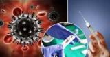 Темпы вакцинации от коронавируса